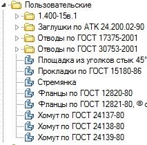 Прикрепленное изображение: Список объектов.jpg