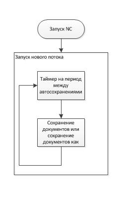 AutosaveAlgorithm.jpg