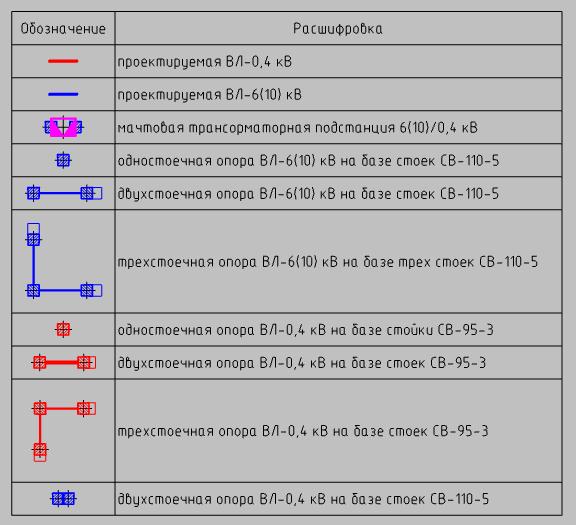 2015-06-09 22-48-40 nanoCAD x64 Plus 7 - не для коммерческого использования.png